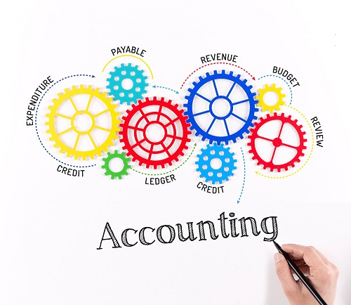 An image of elements in the accounting